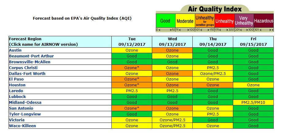 ozone action day