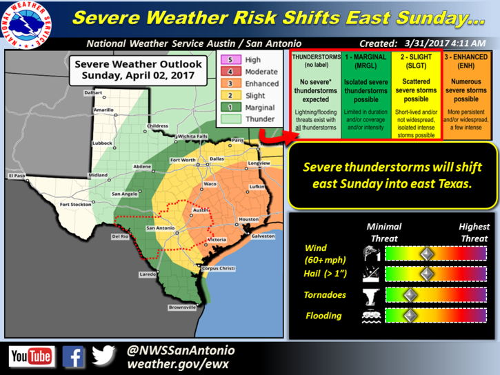Severe Weather - April 2